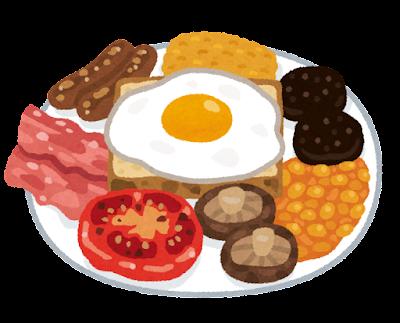 food_full_english_breakfast.png